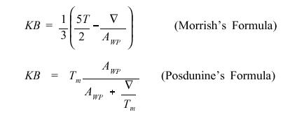 FORMULAE AND DEFINITIONS
